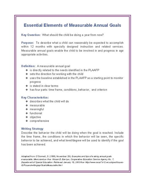 measurable goals and objectives template measurable annual goals