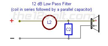 high pass filter time series second order passive crossovers 12 db per octave