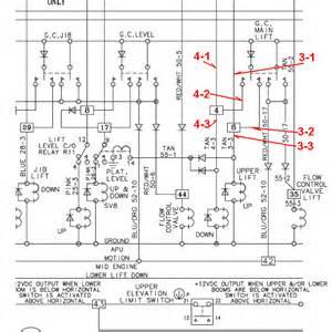 skyjack scissor lift wiring diagram skyjack free engine image for user manual