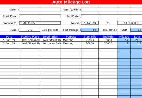 Average Yearly Mileage On Autos   Autos Post