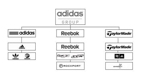adidas group adidas logo transformations think marketing
