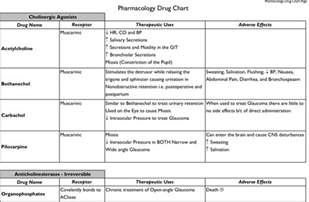 pharmacology card template the pharmacology chart b w version can help you make