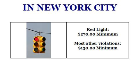 nyc light ticket defense ny speeding ticket lawyer nys tickets fines and