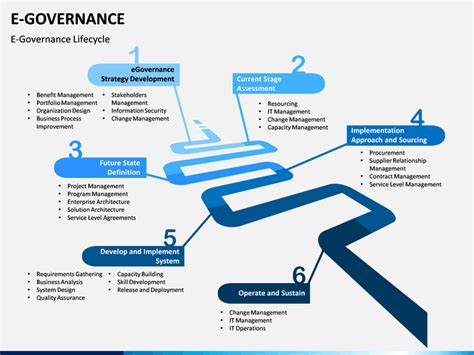 governance powerpoint template sketchbubble