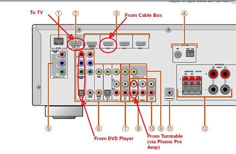 surround sound speaker wiring diagram surround free