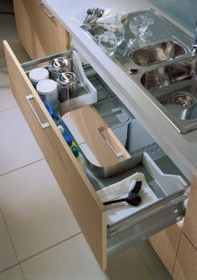 accessoire pour meuble de cuisine cuisine 233 quip 233 e belgique meuble de cuisine belgique