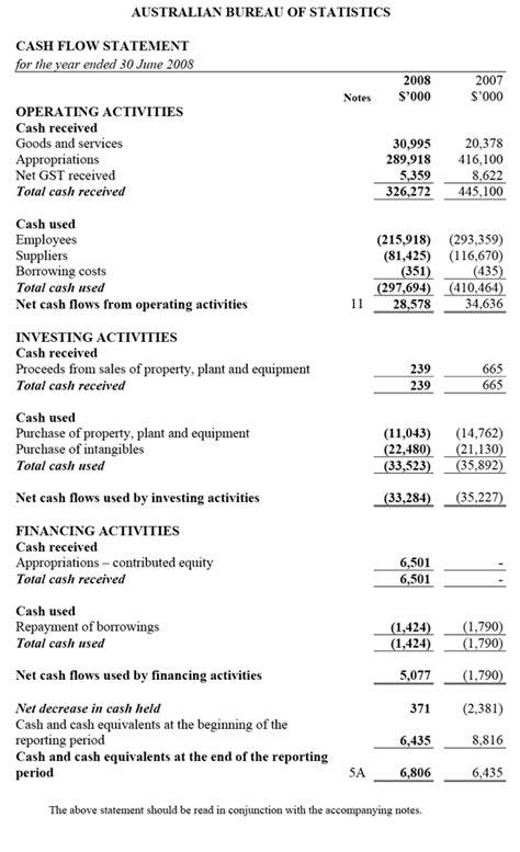 cash flow statement sections 1001 0 australian bureau of statistics annual report