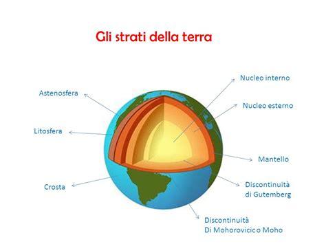 nucleo interno della terra la formazione della terra ppt scaricare