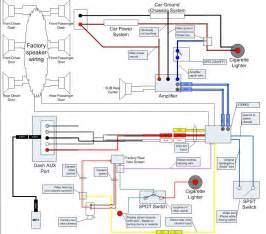 car audio wiring diagrams car alternator wiring diagram elsavadorla