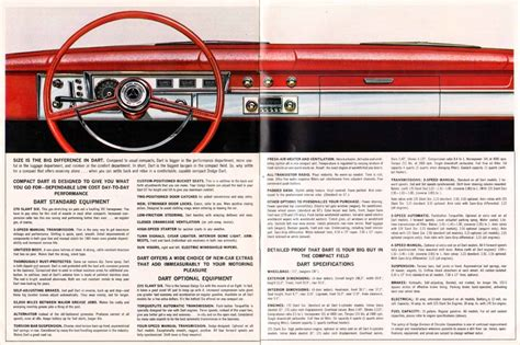 Classic Car Interior Upholstery 1964 Dart Specs Colors Facts History And Performance