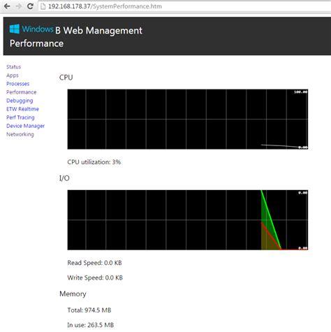 tutorial windows 10 iot windows 10 iot raspberry pi 2 administrieren und einrichten