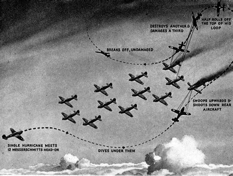 the battle of britain 2nd april 1941 the battle of britain defined