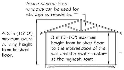 100 wiring diagram for attached garage 100 shed