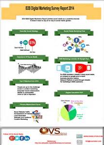 business to business digital marketing report 2014 visual ly
