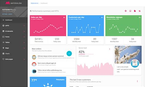 angular bootstrap templates 16 bootstrap admin dashboard templates free premium