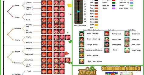 animal crossing new leaf hair blonde shoodle hair guide acnl thonky hairstylegalleries com