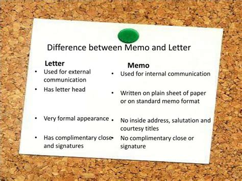 difference between business letter and memo letter ppt writing memorandum powerpoint presentation id 2094120