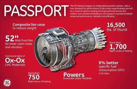 ge passport engine havayolu