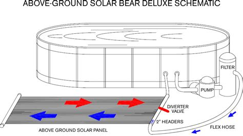 Solar Pool Heater Plumbing Diagram by New Solar System Install Help