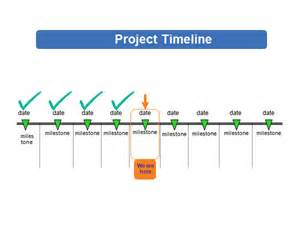 Microsoft Powerpoint Timeline Template by Powerpoint Timeline Template 5 Free And Premium