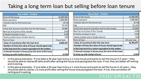mortgage selling house sell house before mortgage term 28 images evaluate mortgage loan refinance plan