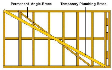 house framing basics kit house framing instructions using prefab frames
