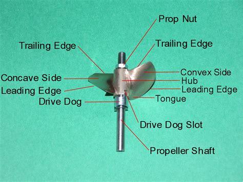 propeller diagram - Boat Parts Props