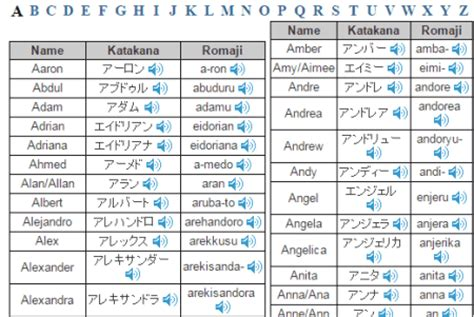 online tutorial japanese language 35 best free websites to learn japanese online