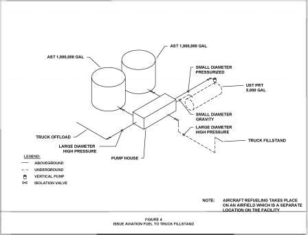 underground storage tank (ust) technical compendium about