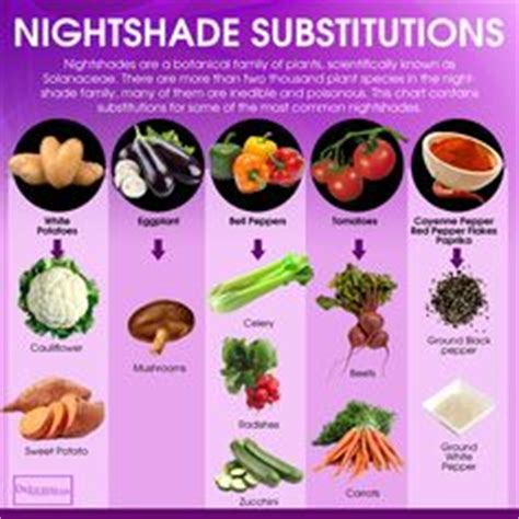 Nightshade Detox by Cookin Up Snapshots Of The Food And Ingredients In