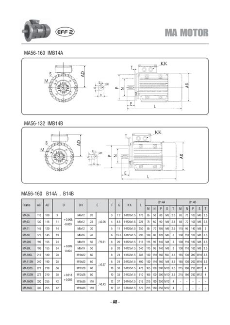 vem motor wiring diagram image collections wiring