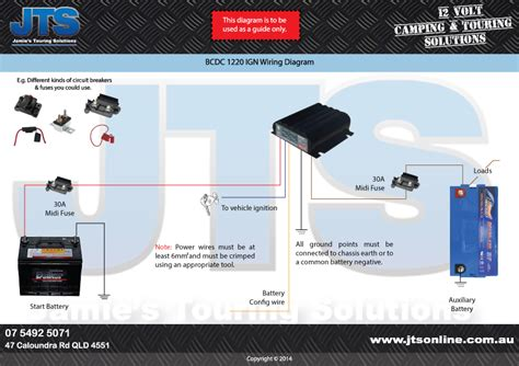 wiring diagrams s touring solutions