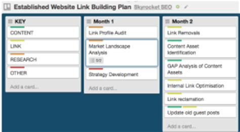6 month marketing plan template the 6 month link building plan for an established website