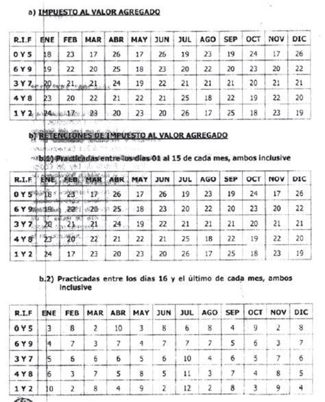 calendario 2016 de contribuyentes gerencia y tributos calendario de contribuyentes especiales seniat para 2017