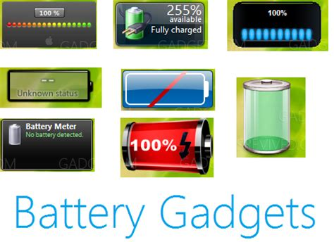 I Insert Gadget Here by Gadgets Revived Offers 900 Desktop Gadgets For