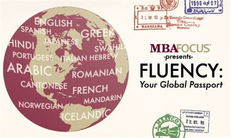 Mba Phrases by Fluency Your Global Passport