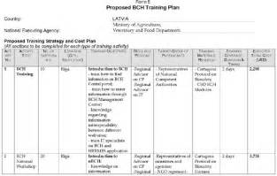 Capacity Building Plan Template by New Employee Plan Template Excel The O Jays