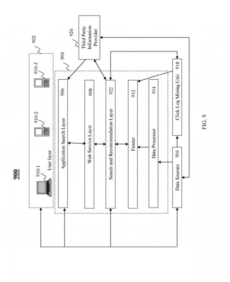 search application for mobile patent us20120316955 system and method for mobile