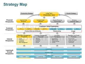 strategy templates powerpoint strategy map editable powerpoint template