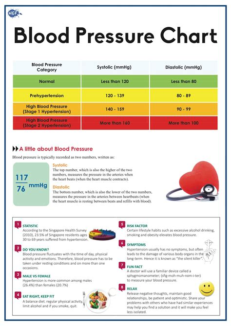 Printable Blood Pressure Chart Search Results For Printable Blood Pressure Chart