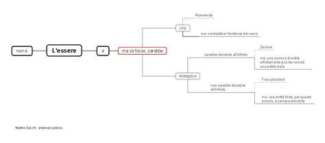 encomio di gorgia testo il filo di arianna rivista on line per la didattica nelle