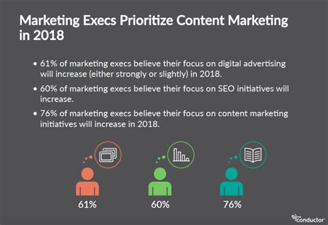 seo 2018 the new era of seo the most effective strategies for ranking 1 on in 2018 the new era of marketing books marketing predictions for 2018 the future of seo content