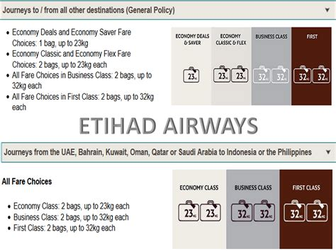 emirates zamzam water allowance do you know your 2017 airline baggage allowance find out