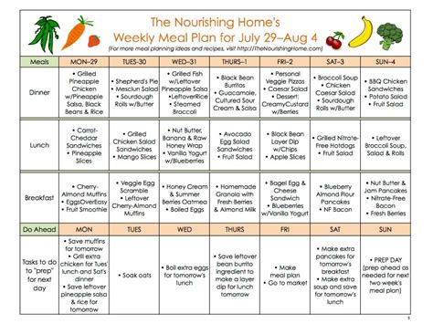 two week meal plan template bi weekly meal plan for july 22 august 4 the better