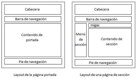 change layout que es crear un portal web con opencms 7 0 3 adictosaltrabajo