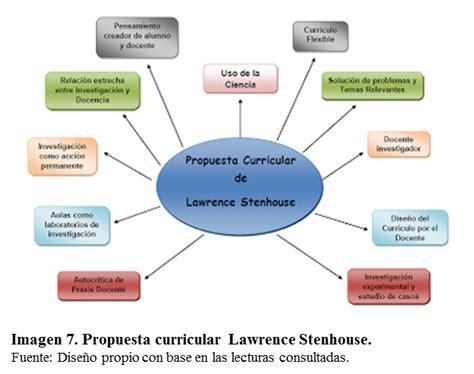 Modelo Curricular Stenhouse Maestr 237 A En Educaci 243 N Curr 237 Culo Enfoque Curricular