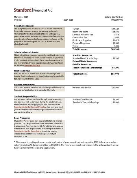 certified nursing assistant resume objective alternatives