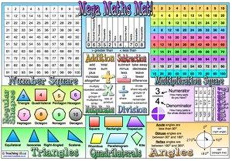 student support desk rug mega maths mat homework student centered resources and inspiration