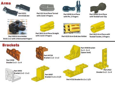 lego element wall parts index catalog categories v2