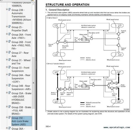 mitsubishi fuso wiring diagram 2001 mitsubishi fuso wiring diagram efcaviation